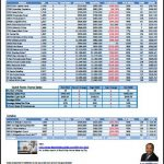 Rancho Palos Verdes October Home Sales