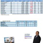 Palos Verdes Estates Home Sales Oct 2010